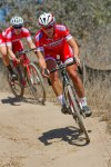 Cal Giants Miller and Anderson Battle at the CCCX Opening Weekend